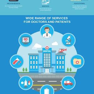 Medical Website Design Services by F5 Buddy.jpg