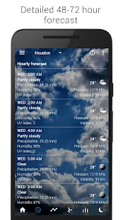 Sense V2 Flip Clock & Weather Screenshot