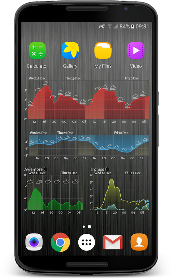 Meteogram Pro Weather and Tide Charts Screenshot 3