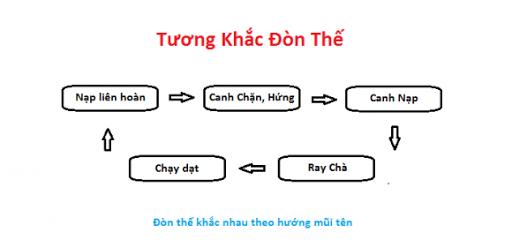 Cach-nuoi-ga-tre-da-cua-sat_-Cach-chon-giong-ga-tot-(P3-_-Tieu-chuan-kỹ-nang) 8199771218