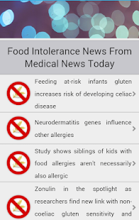 Food Intolerance-Latest News - screenshot