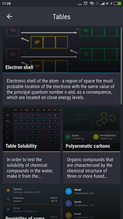 Periodic Table 2017 Pro Screenshot 7