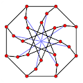 Graph theory APK for Bluestacks