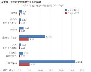 otemachi_peak