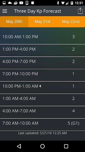 Auroras.live - screenshot