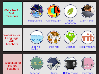 A Collection of Good Educational Websites for Teachers