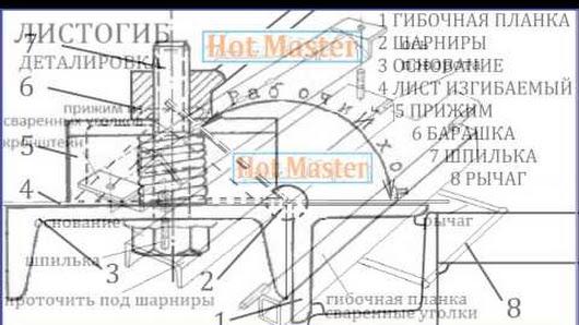 Мощный листогиб чертежи и описание как сделать