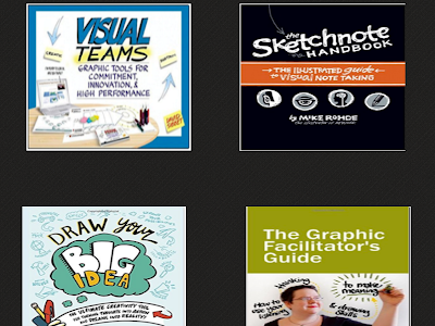 Some of The Best Guides to Help You Become A Better Visual Note Taker