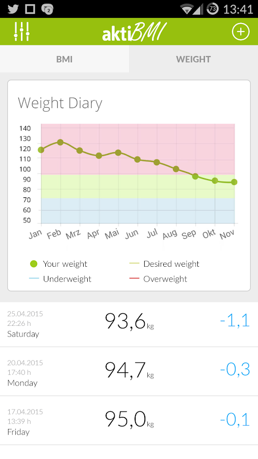 Weight Loss Tracker, BMI Screenshot 1