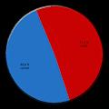 Referandum Sonuçları 2017 APK for Kindle Fire