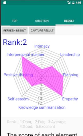 Daily Life Skills Scale Screenshot