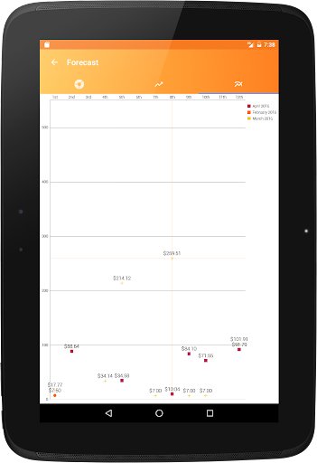 Expense-Monthly Budget Planner - screenshot