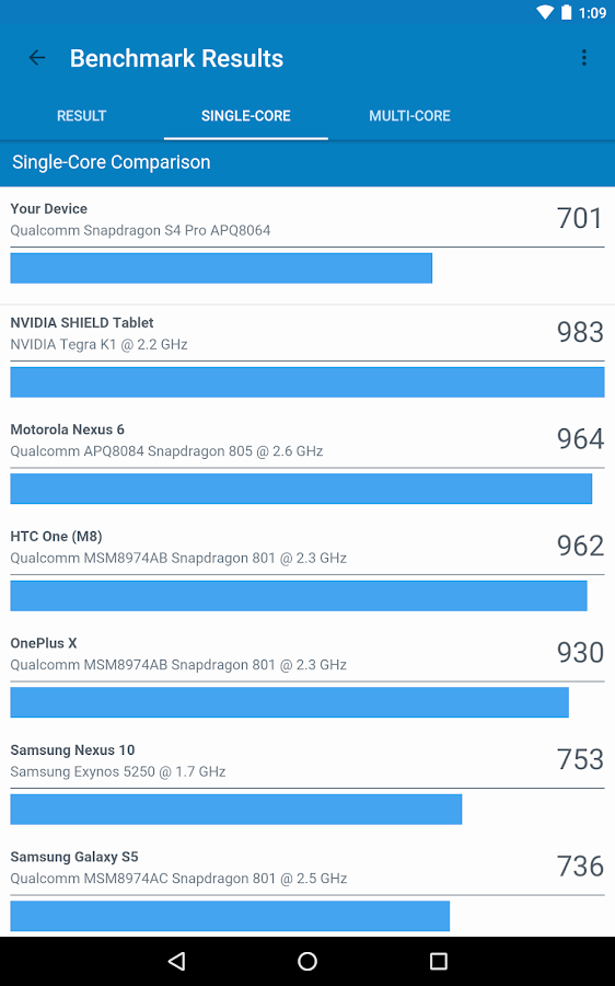 Geekbench 4 Screenshot 18