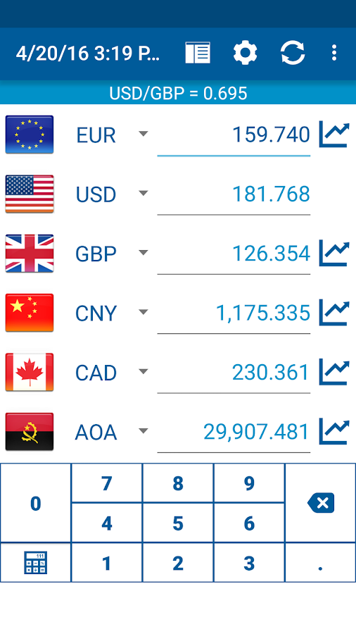 Currency Converter Plus Screenshot 0