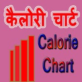 Download Full Calories Chart 1.0 APK