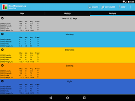 Screenshot of Blood Pressure Log Pro