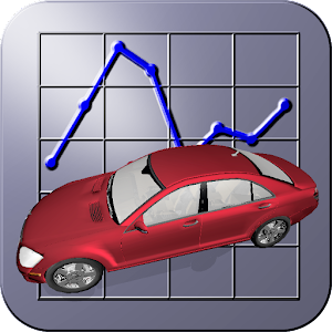 Car Costs Complete for Android