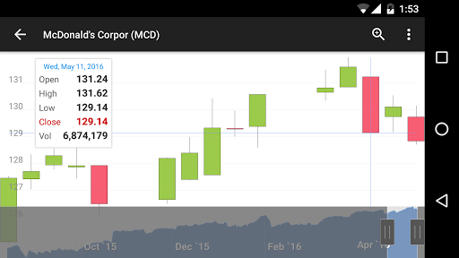 JStock Android - Stock Market - screenshot