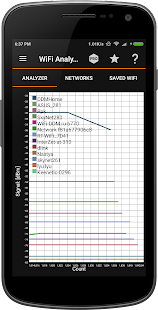 IP Tools: WiFi Analyzer Screenshot