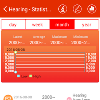 iCare Hearing Test Pro Screenshot 9