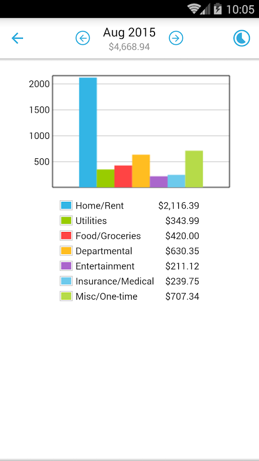 Home Budget with Sync Screenshot 4