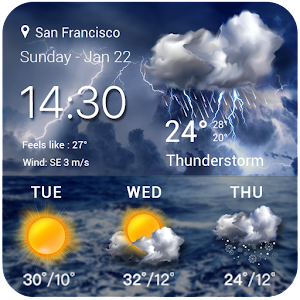 Thunderstorm Weather Widget For PC