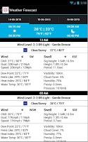 Screenshot of Marine Forecaster