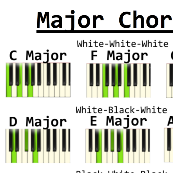 Piano Cheat Music Images: NEW Music Theory Mastery