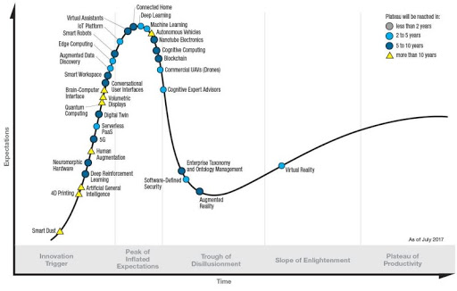 Machine Learning is Happening Now: A Survey of Organizational Adoption, Implementation, and Investment