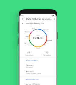 The Digital Wellbeing usage dashboard.