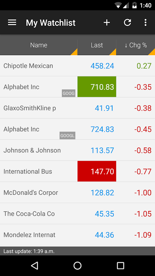 JStock Android - Stock Market Screenshot 0