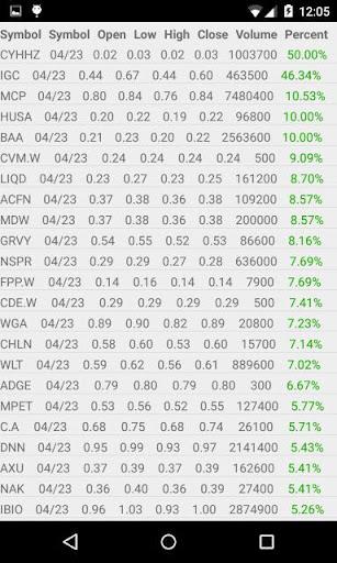 Penny Stocks Pro - screenshot