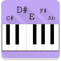 App A To Z Piano Notes APK for Kindle