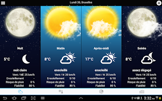 Screenshot of Weather for Belgium