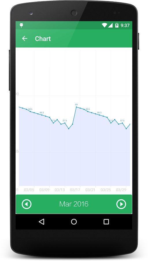 Weight Track Assistant - BMI Screenshot 4