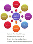eBranding India is Professional Content Writing Services in Bhopal