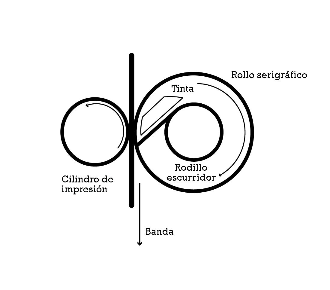 Diagrama digital