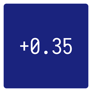 Atomic Clock & Watch Accuracy Tool (with NTP Time) For PC (Windows & MAC)