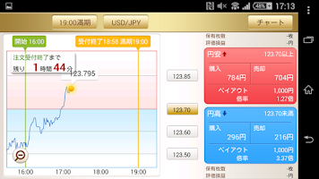 Screenshot of 外オプroid 外為オプション
