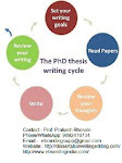 eBranding India in Ahmedabad is an Experts in PhD Thesis Writing