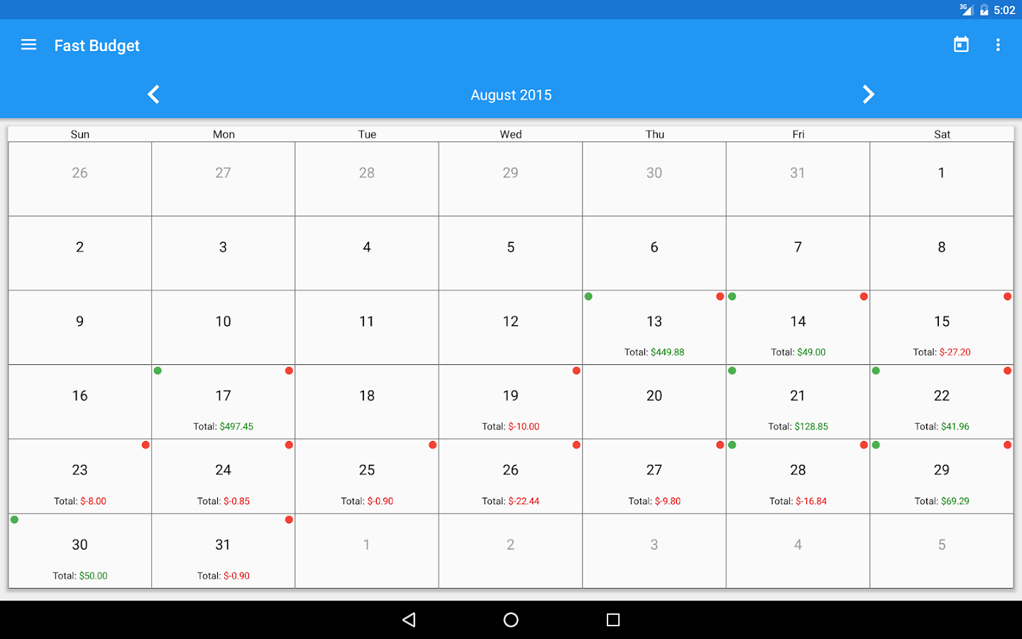 Fast Budget - Expense Manager Screenshot 14