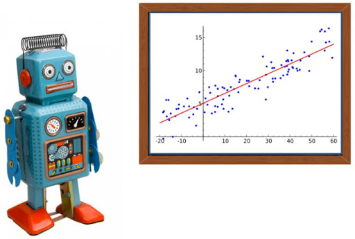 Is Regression Analysis Really Machine Learning?