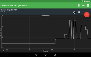 Screenshot of Physics Toolbox Light Sensor