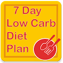 7 Day Low Carb Diet Plan 🍒