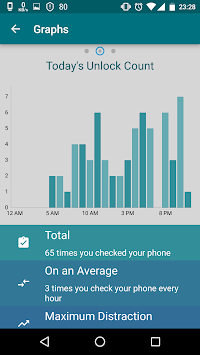 MyAddictometer - Mobile Addiction Tracker APK screenshot thumbnail 3