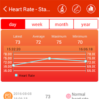 iCare Heart Rate Monitor Pro Screenshot 10