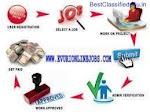Earn Rs.25,000-50,000/- per month from home No marketing / No MLM .