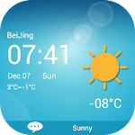 Spring - iDo Weather widget APK Image