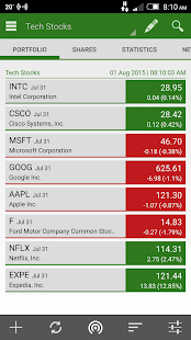Stock Watcher 2 - Realtime screenshot for Android