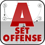 The A Set Offense APK Image